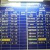 Wattay International Airport, Photo added:  Saturday, May 18, 2013 2:44 AM