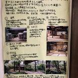 史跡  飯塚邸