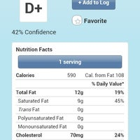 carl s jr nutrition
