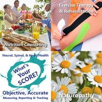 Blau Family Chiropractic & Integrated Wellness