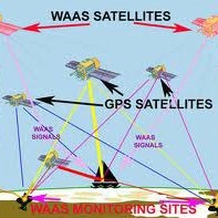 Photo taken at Satellite Operations by Ray Y. on 2/15/2013
