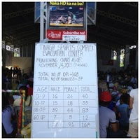 Photo taken at Tinago Sports Complex by Raymond S. on 11/24/2013