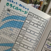 Photo taken at クリエイトSD 港北日吉本町店 by kaede on 7/19/2013