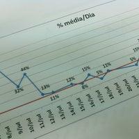 Photo taken at ITA Industria de Tubos Automotivos by Renato S. on 8/2/2013