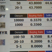 Photo taken at Sippakorn Money Exchange by Lita on 10/7/2016