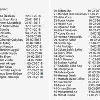 Photo taken at Külünk Vakfı by Abdurrahman K. on 3/18/2018
