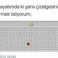 Photo prise au Teyzem Börek par Mehtap Y. le2/20/2018