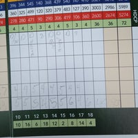 Photo taken at Eagle Bend Golf Course by Eazy on 5/1/2014