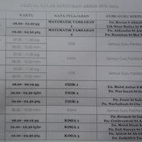 Photo taken at Pejabat SM Teknik Dungun by Cgu Mohd Azhar K. on 10/23/2013