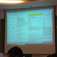 Photo taken at Meeting Room VTI by Minh Trí K. on 5/21/2012