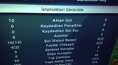 Photo of Arcade Baytur Playstation Cafe at Turkey