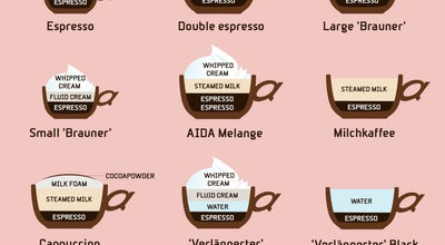 Photo of Cafe Aida Café at Singerstr. 1, Vienna 1010, Austria