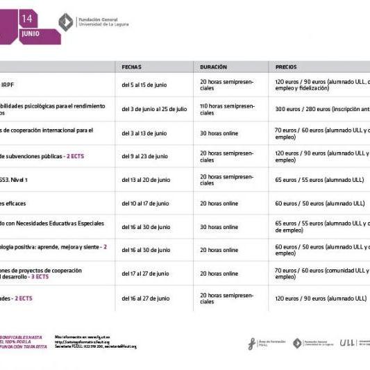 Oferta mensual de cursos para junio