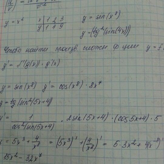 Снимок сделан в Международный университет «МИТСО» пользователем Танечка Т. 12/13/2012