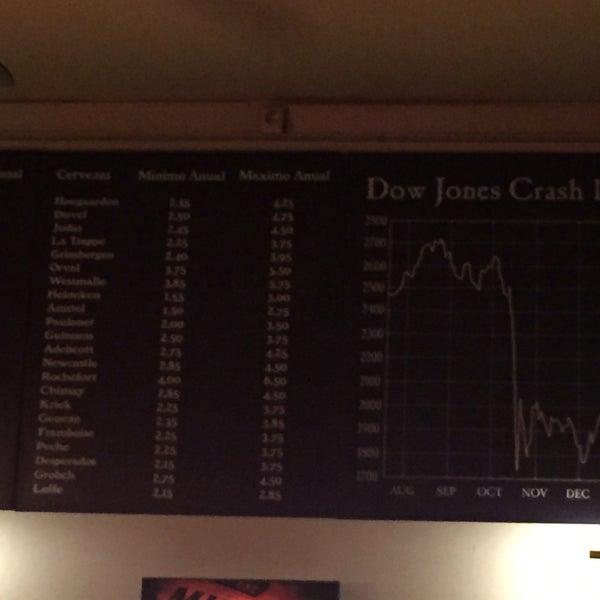 Foto tomada en Dow Jones por Jānis B. el 10/6/2017