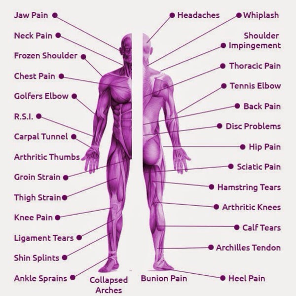 Gifted Hands Therapeutic Massage ( located inside Salon de la Vie) Experience the best Massage in Roswell,Ga. We specialize in Pain Management!