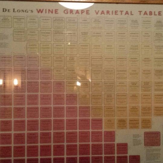 Photo taken at Vanguard Wine Bar by Eugene K. on 3/16/2014
