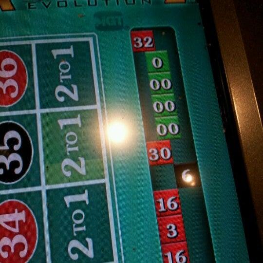 Best odds online slot machines