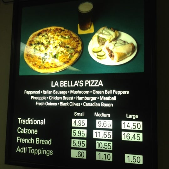 Cafe Bella Vista San Diego