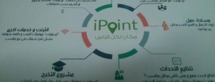 iPoint Co-work is one of Egypt Coworking Spaces.