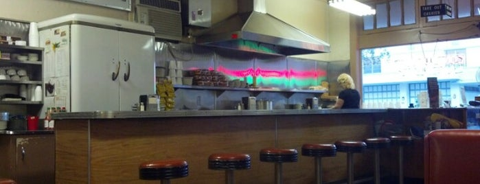 Coney Island Sandwiches & Grill is one of Best places in Saint Petersburg, Florida.