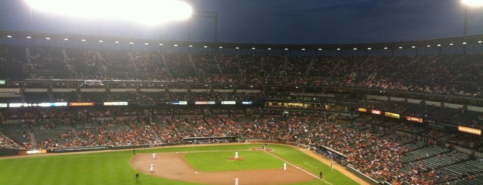 Oriole Park at Camden Yards is one of MLB parks.