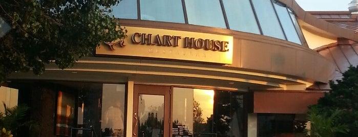 Chart House Restaurant is one of Restaurants.