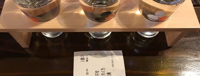 伏水酒蔵小路 is one of 行きたい.