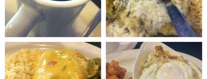 Places I like eating