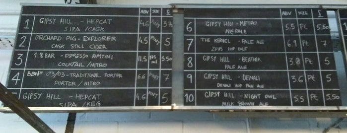 Gipsy Hill Brewery is one of Pubs - Brewpubs & Breweries.