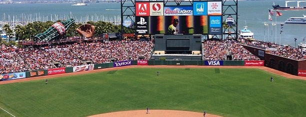 AT&T Park is one of Top Things In San Francisco For Visitors.