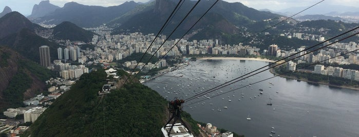 Sugarloaf Mountain is one of Travel Guide to Rio de Janeiro.