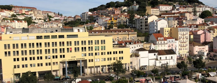 Topo is one of Lisbon.