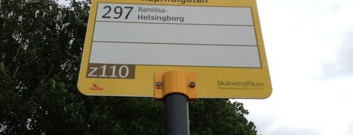 Forex helsingborg