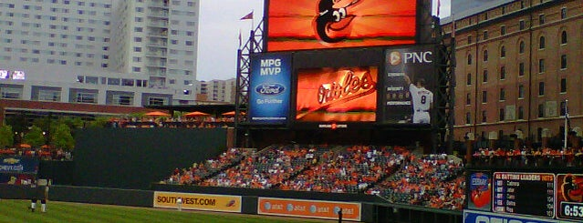 Oriole Park at Camden Yards is one of Places I go.