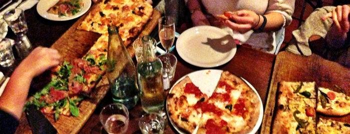 Pizza Places Around NYU
