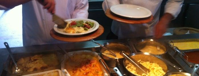 LNS Empreendimentos Gastronômicos