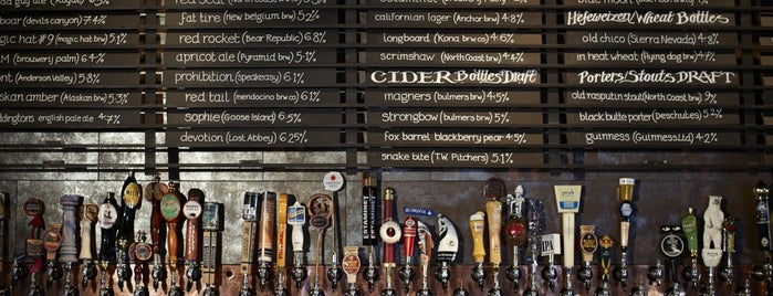 Golden Gate Tap Room is one of San Francisco Adventure Bucket list.
