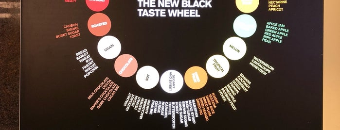 The New Black is one of Cafes To Visit!.