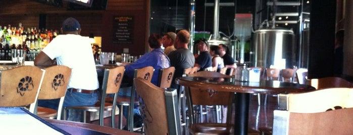 RAM Restaurant & Brewery is one of WABL Passport.