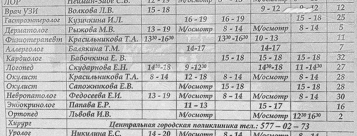 Лобненская Детская Городская Поликлиника is one of Лобня.