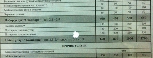 Автомойка «Лукойл» is one of Танки грязи не боятся? (продолжение).